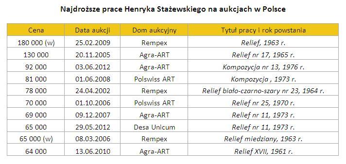 stażewski4