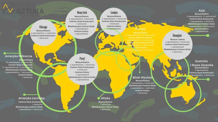 Inwestycje w projekty kulturalne na całym świecie - Rynek i Sztuka